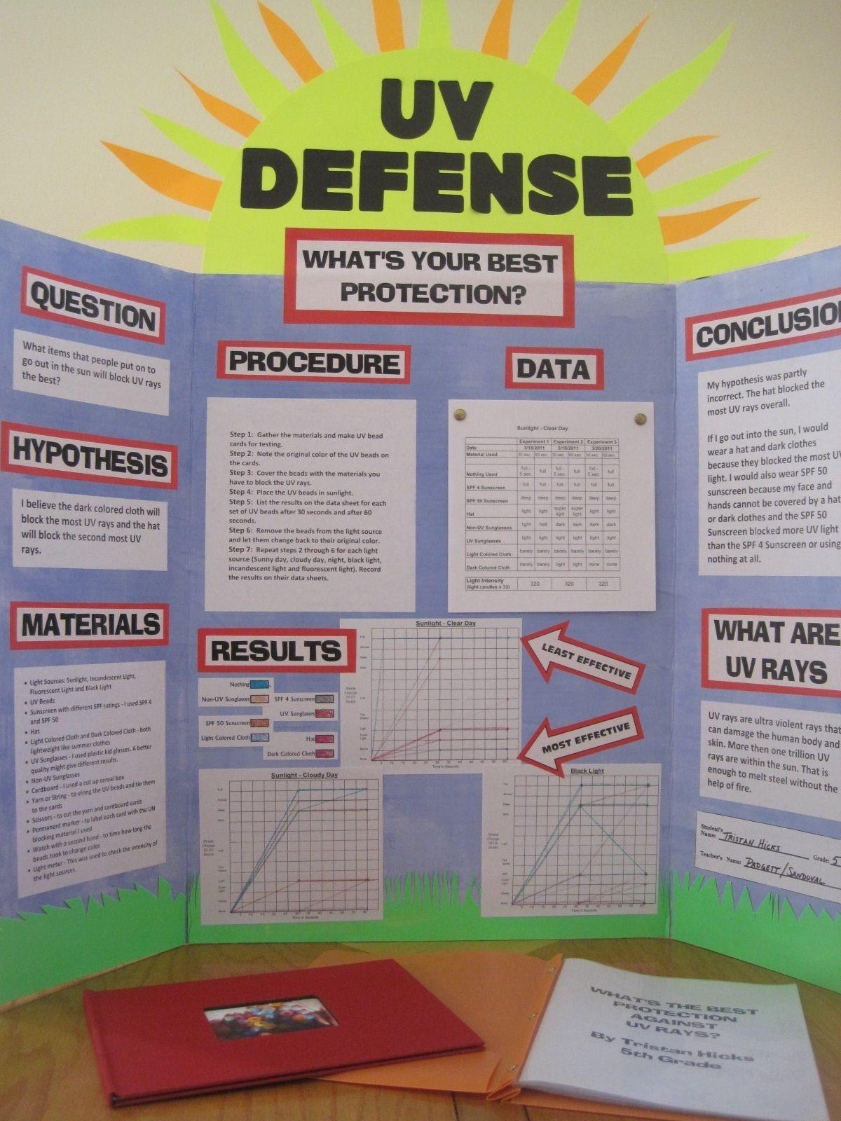 Beautiful Tri Fold Project Board Ideas | Www.pantry-Magic - Free Printable Science Fair Project Board Labels