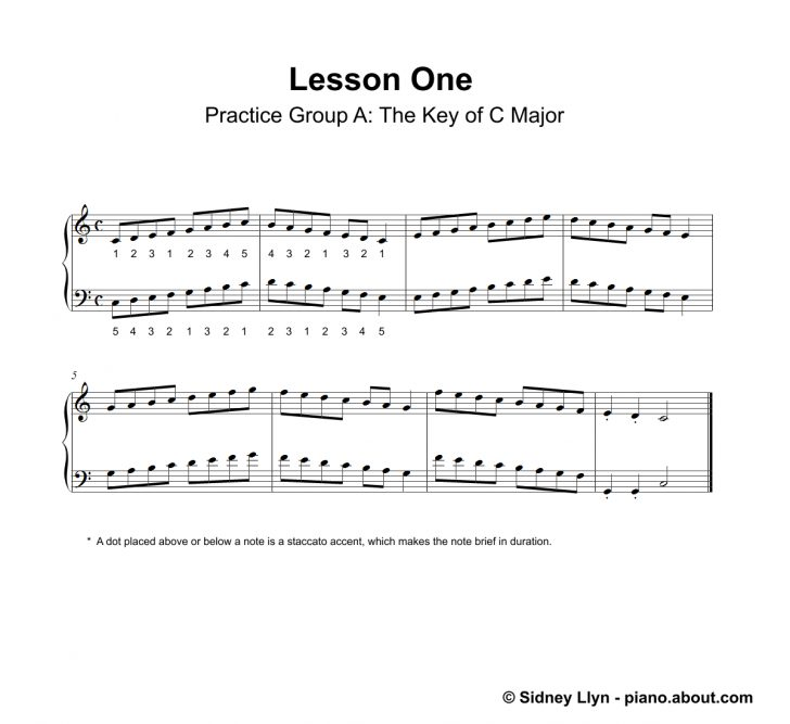 Free Printable Sheet Music For Piano Beginners Popular Songs