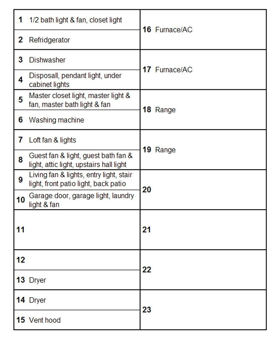 Blank Fuse Box Labels | Wiring Diagram - Free Printable Circuit Breaker Panel Labels