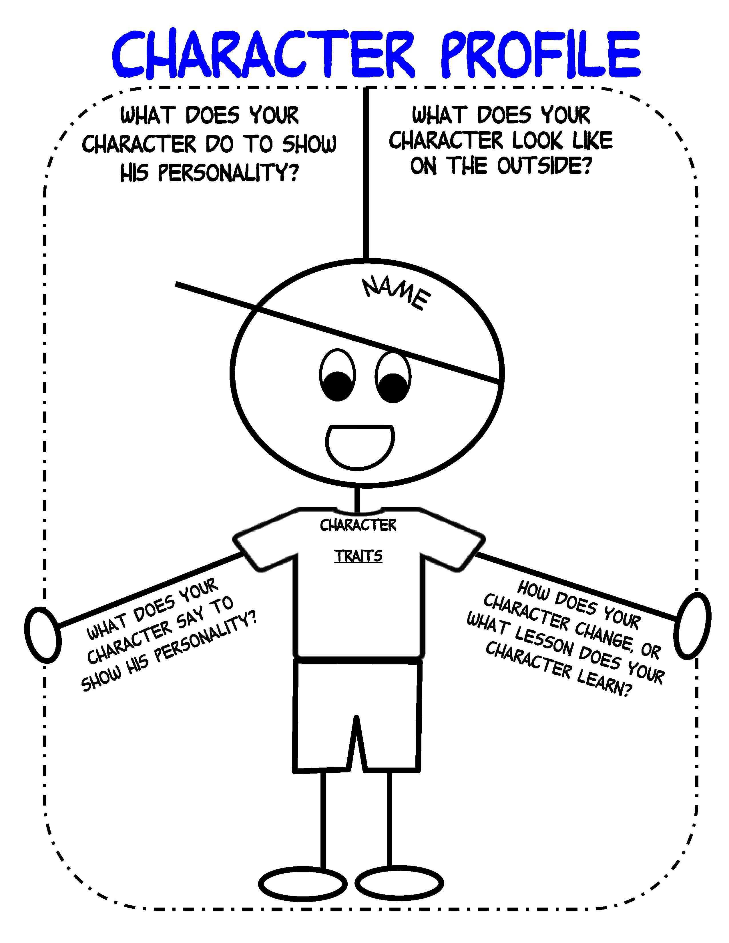 Bringing Characters To Life In Writer's Workshop | Scholastic - Free Printable Character Map