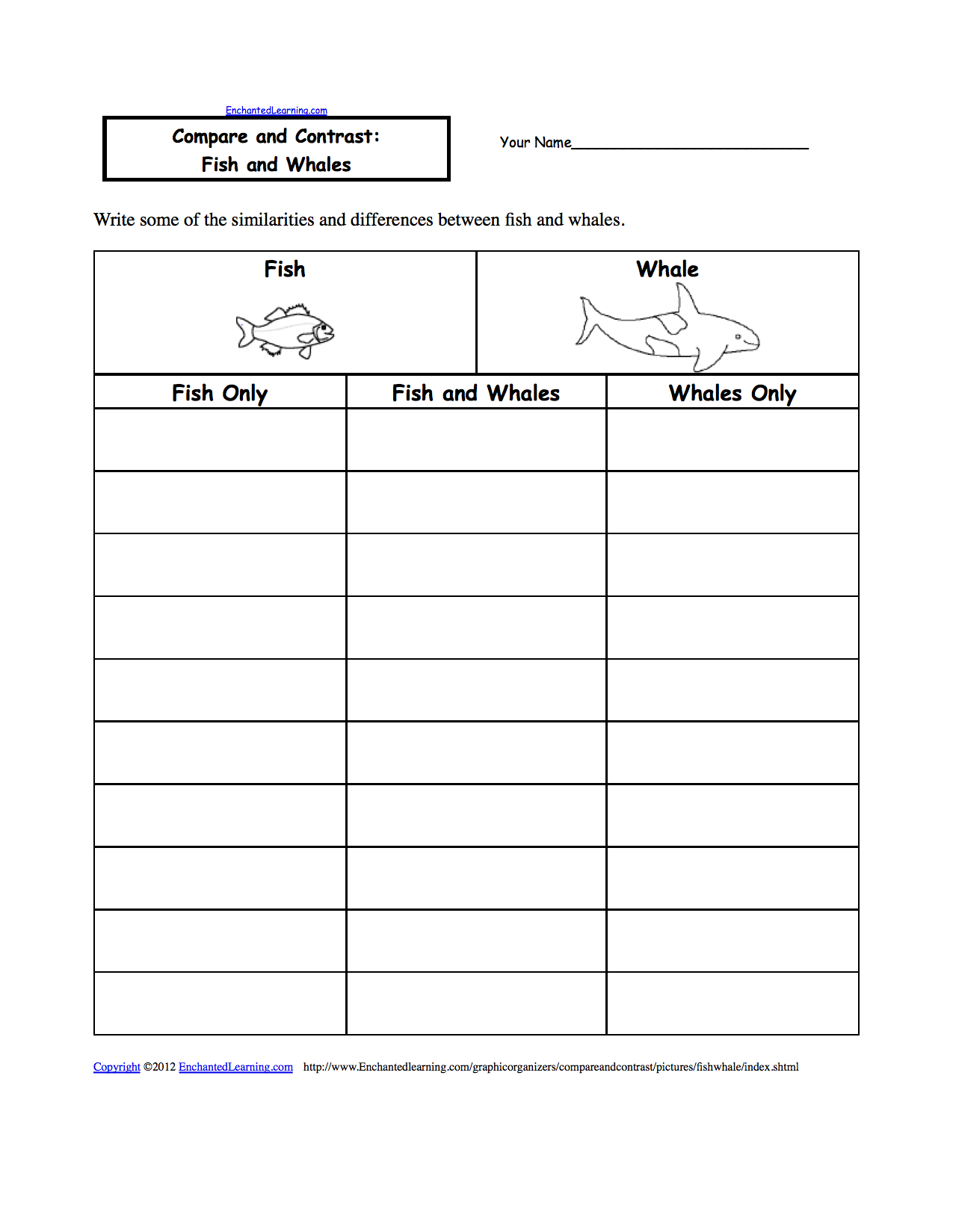 Compare And Contrast Graphic Organizers - Enchantedlearning - Free Printable Compare And Contrast Graphic Organizer