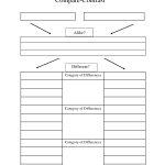 Compare Contrast Essay Graphic Organizer   Compare Contrast Alike   Free Printable Compare And Contrast Graphic Organizer