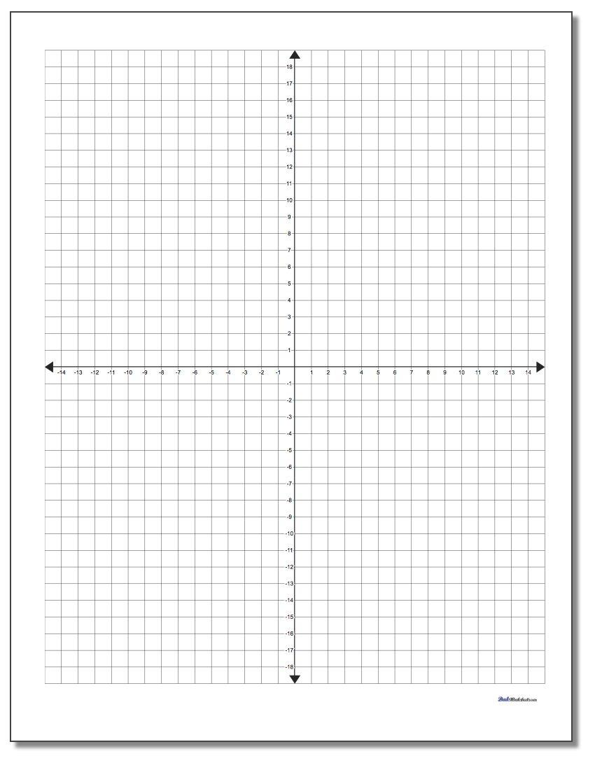 Coordinate Plane - Free Printable Coordinate Plane Pictures