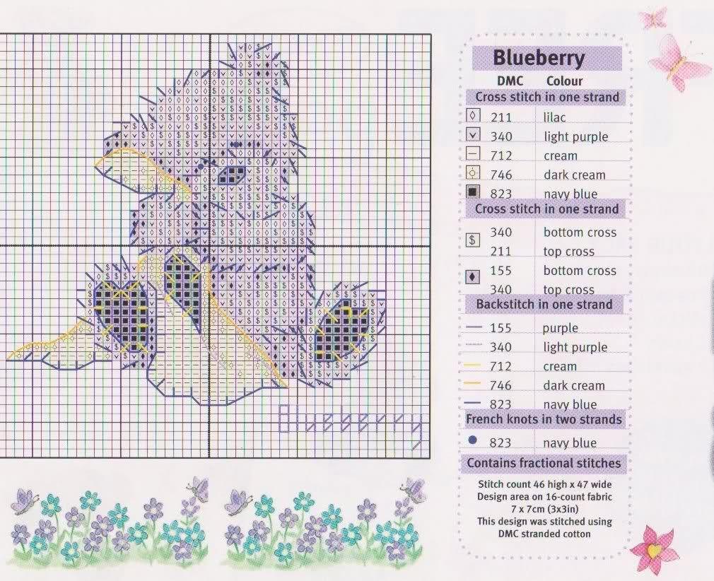 Cross Stitch Patterns Free Printable | Cross Stitch | Cross Stitch - Needlepoint Patterns Free Printable