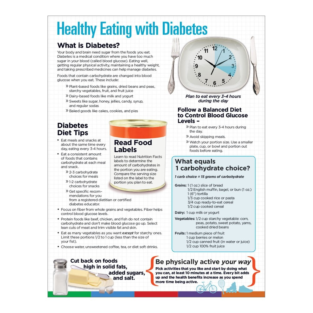 Diabetes Education Handouts For Patients - Best Education 2018 - Free Printable Patient Education Handouts