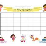 Dora The Explorer Potty Training Chart   Potty Training Concepts   Free Printable Potty Training Charts