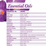 Essential Oil Chart | Now Foods   Free Printable Aromatherapy Charts