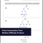 Factorization, Gcd, Lcm: Prime Factorization. These Worksheets   Free Printable Lcm Worksheets