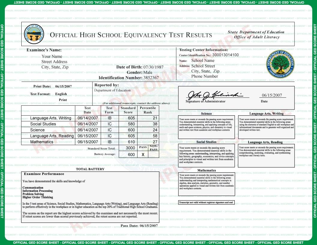 Fake Ged Transcripts (Score Sheets) - Realistic Diplomas - Free Printable Ged Transcripts