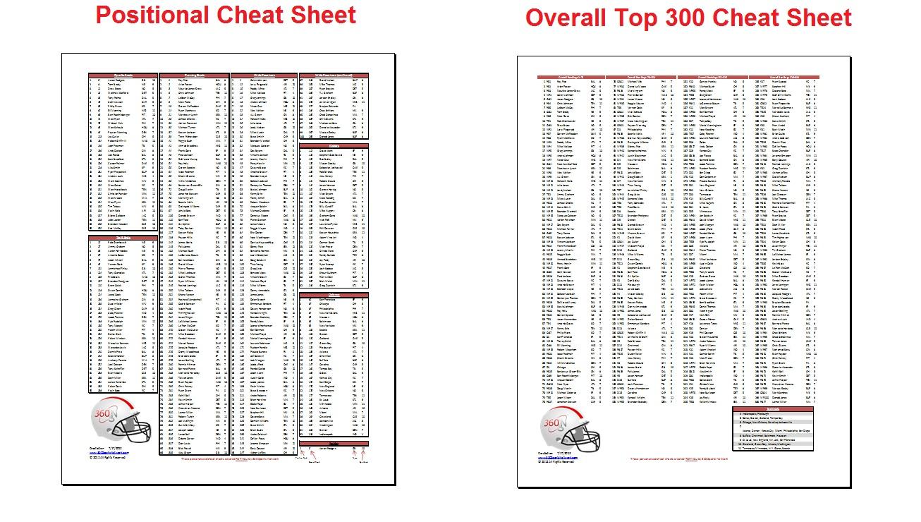 Fantasy Football Draft Sheets Printable Free – Orek - Fantasy Football Draft Sheets Printable Free