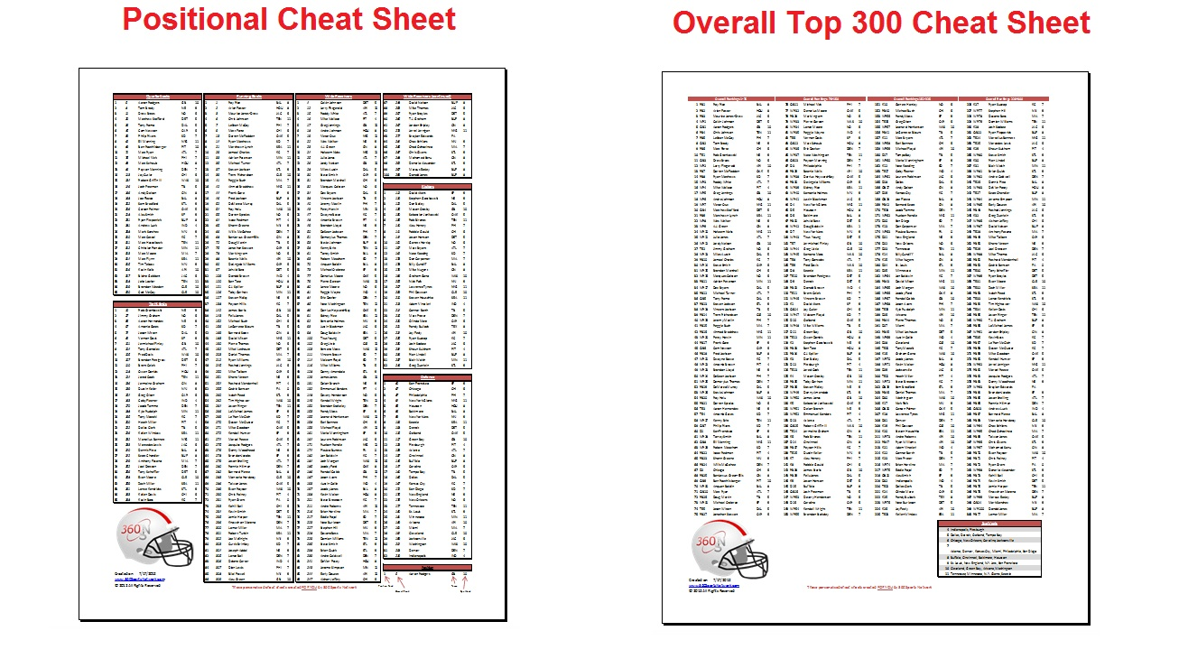 Fantasy Football Draft Sheets Printable Free – Orek - Free Fantasy Football Printable Draft Sheets