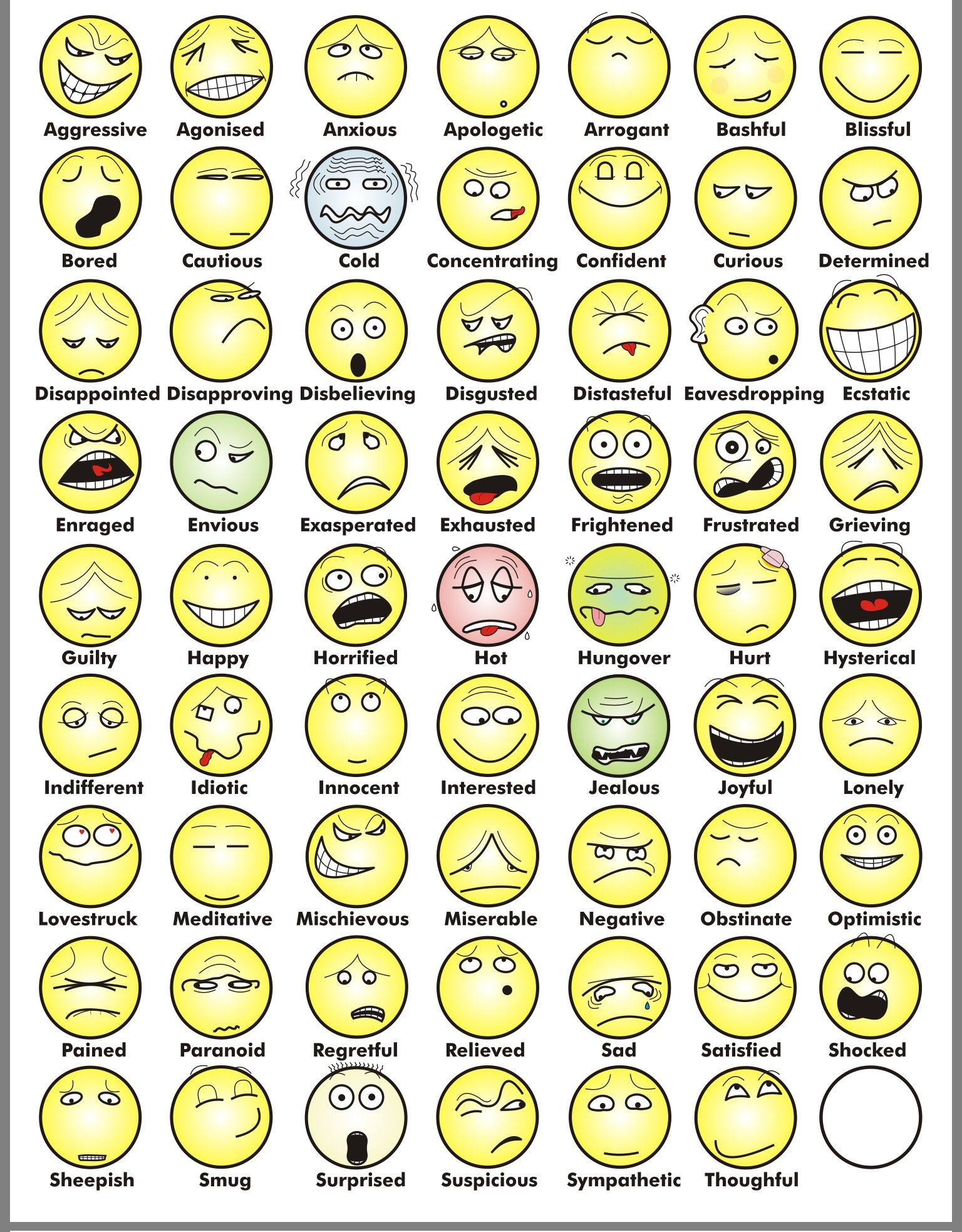 Feelings Emotions Faces - Free Printable   Video Production Study - Free Printable Pictures Of Emotions
