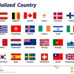 Flag Country | Printable Flags   Free Printable Flags From Around The World
