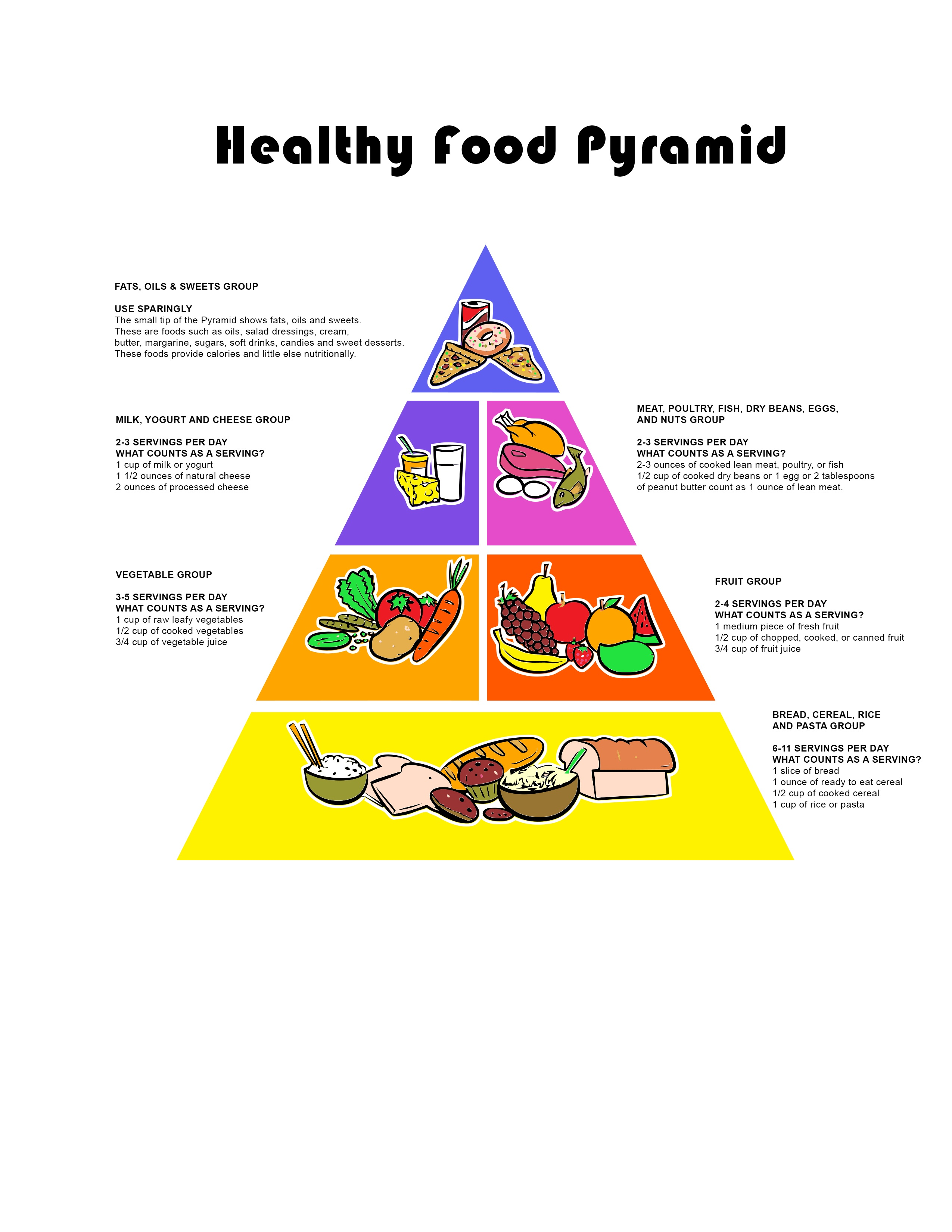 Food Guide Pyramid - Free Printable Food Pyramid