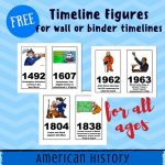 Free American History Timeline Figures Printables Homeschool | World   Free Printable Timeline Figures