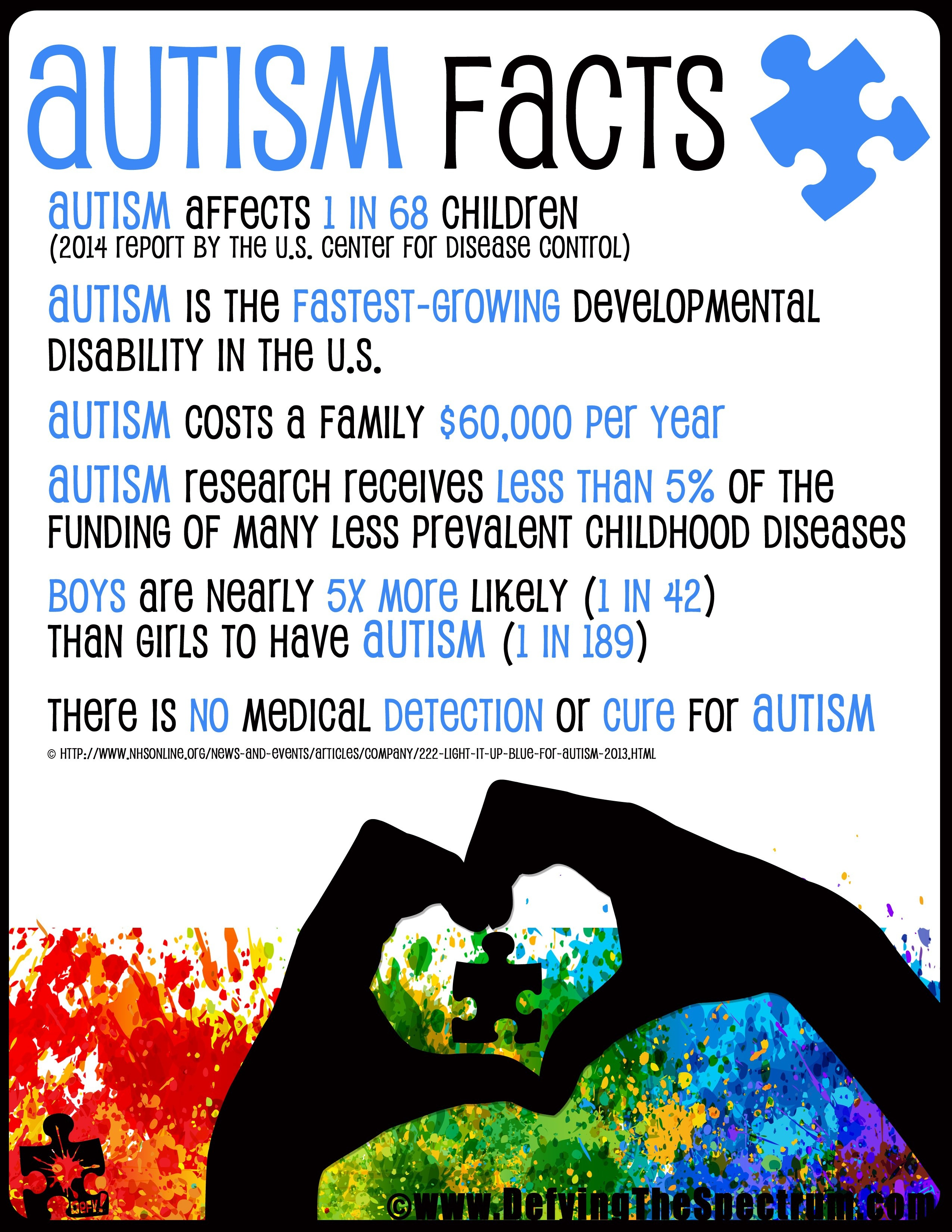 Free Autism Awareness Printables - Free Printable Autism Awareness Posters