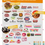 Free Birthday Meals 2019   Restaurant W/ Free Food On Your Birthday   Free Printable Coupons For Bojangles