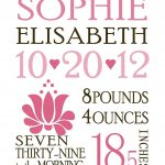 Free Custom Birth Announcements Template   Baby Love   Birth   Free Printable Baby Announcement Templates