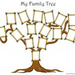 Free Family Tree Template Designs For Making Ancestry Charts   Free Printable Family Tree