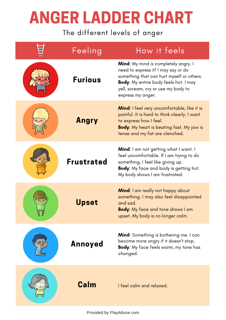Free Printable Anger Management Activities | Free Printable