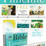 Free Printable Bible Timeline & 200 Cards   Free Printable Timeline Figures