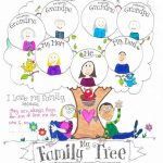 Free Printable Family Tree Coloring Page | Skip To My Lou   Free Printable Family Tree