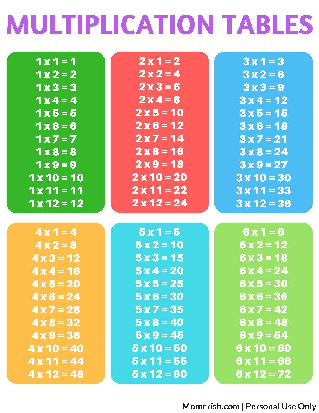 Free Printable Multiplication Tables   Home Education - Free Printable Multiplication Table