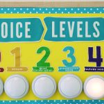 Free Printable Voice Levels Poster For A Quieter Classroom   Literacy Posters Free Printable
