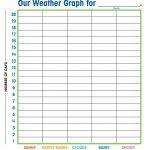 Free Printable Weather Graphs For Kindergarten   Free Printable Birthday Graph