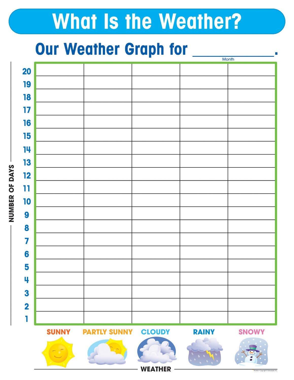 Free Printable Weather Graphs For Kindergarten - Free Printable Weather Chart For Preschool