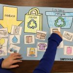 Free Recycling Sort   Simply Kinder   Free Printable Recycling Worksheets