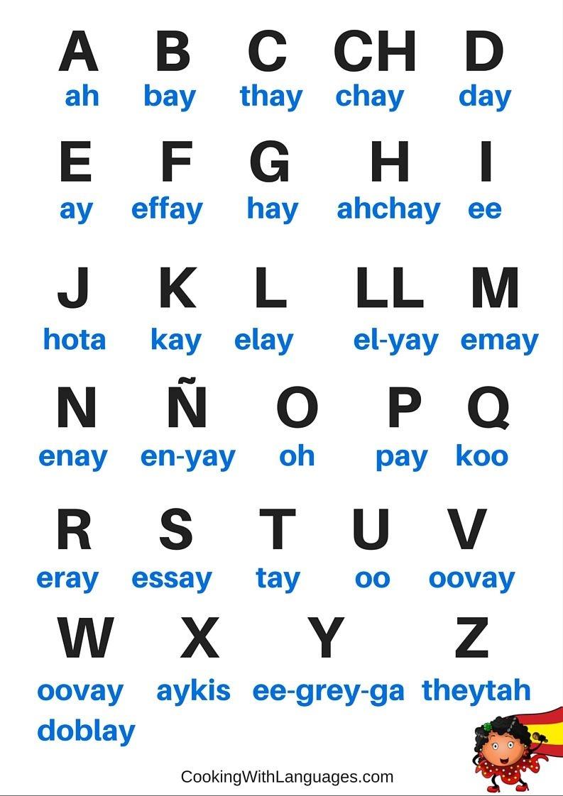 Free Spanish Printables. Free English Printables. | Learn To Speak - Free Printable Spanish Alphabet Worksheets