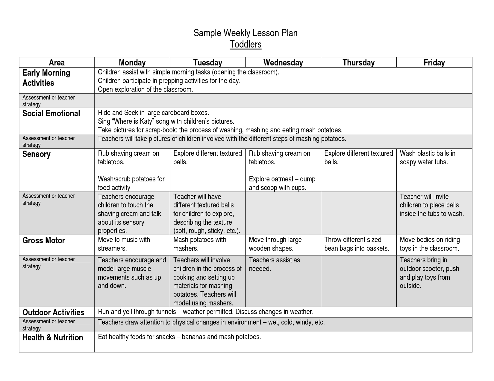 Free Weekly Lesson Plan Template And Teacher Resources - Free Printable Preschool Teacher Resources
