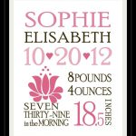 Full Of Great Ideas: Free Custom Birth Announcements Template   Free Printable Baby Announcement Templates