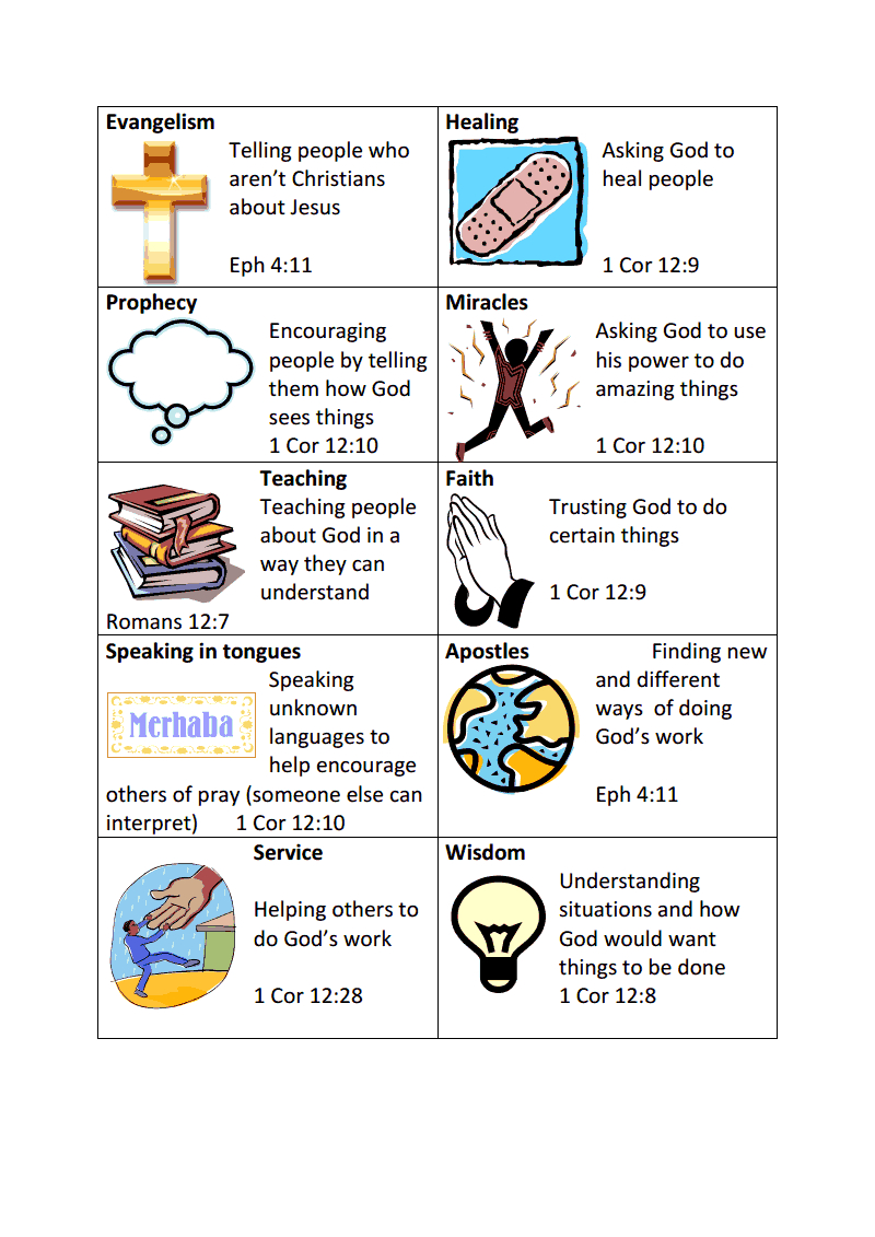 Gifts Of The Spirit Sheet.pdf | Church | Spiritual Gifts, Teaching - Free Printable Spiritual Gifts Test For Youth