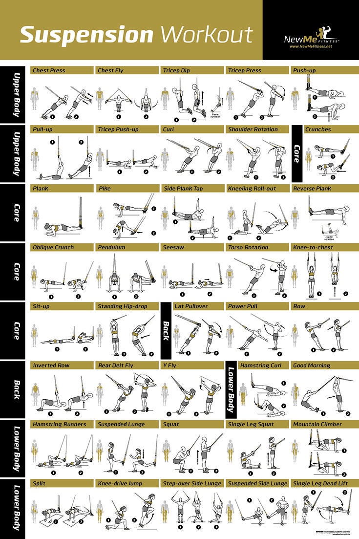 Image Result For Printable Trx Exercise Chart | Healthy Living - Free Printable Trx Workouts