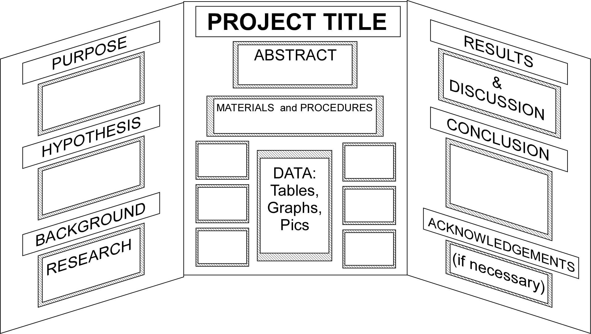 Image Result For Science Fair Project Board Layout Scientific Method - Free Printable Science Fair Project Board Labels