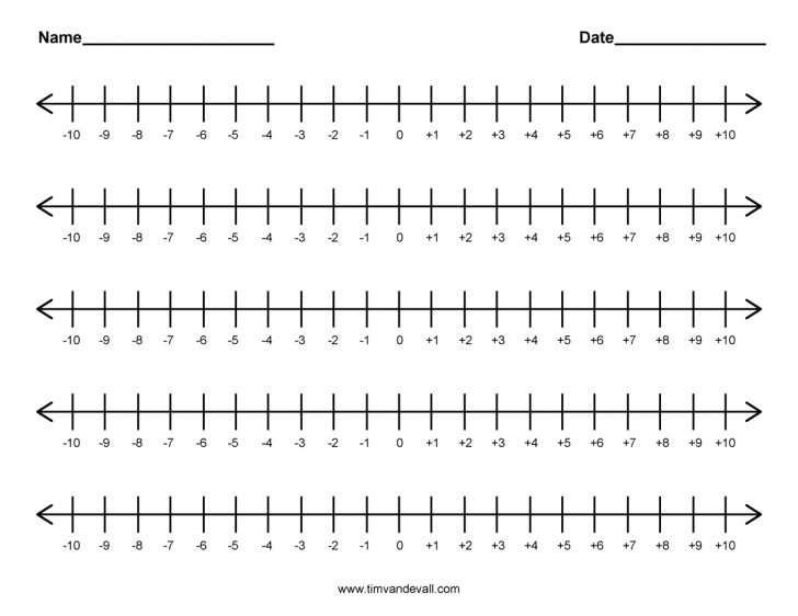 graphic about Printable Number Line 0 20 titled cost-free printable variety line 0-20 No cost Printable