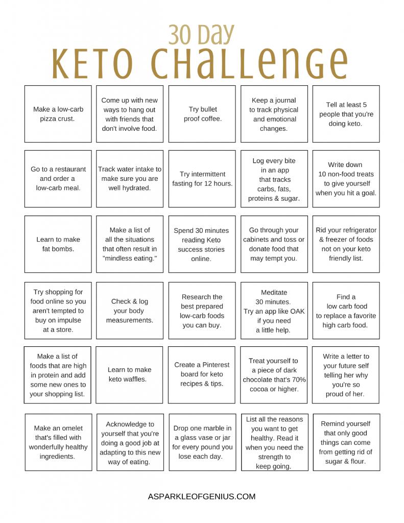 Keto 30 Day Challenge Printable- Free 30 Day Keto Challenge | Foodz - Free Printable Atkins Diet Plan