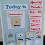 Kids Weather Chart   Free Printable   Creative Little Parties   Free Printable Days Of The Week Cards