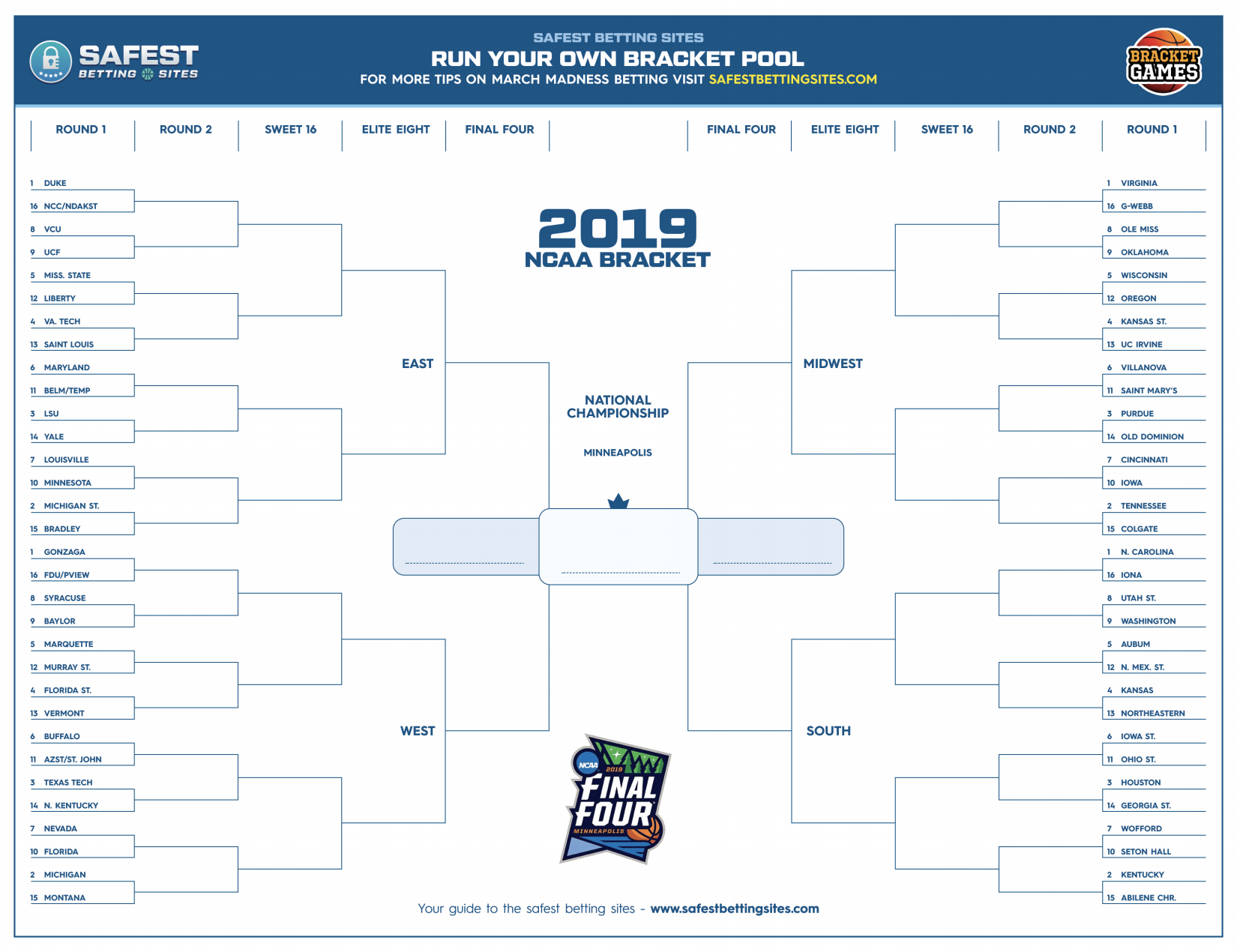March Madness 2019 Bracket Template (Free Printable Pdf) - Free Printable Brackets Ncaa Basketball