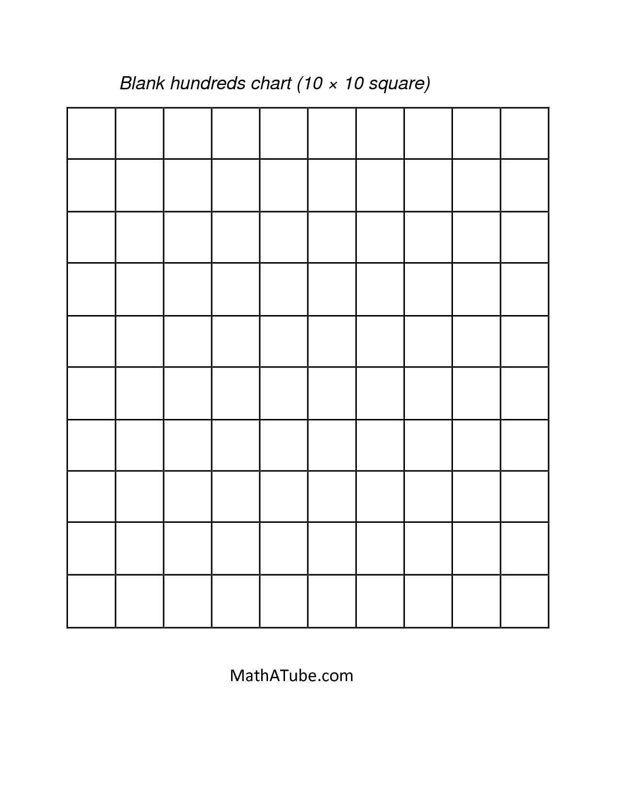 Math : Blank Hundreds Chart Blank Hundreds Chart 1-120. Free Blank - Free Printable Hundreds Grid