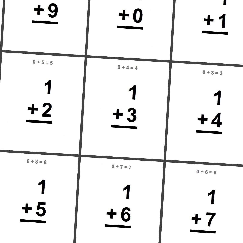 Multiplication Flash Cards Printable 0-12 - Printable Cards - Free Printable Multiplication Flash Cards