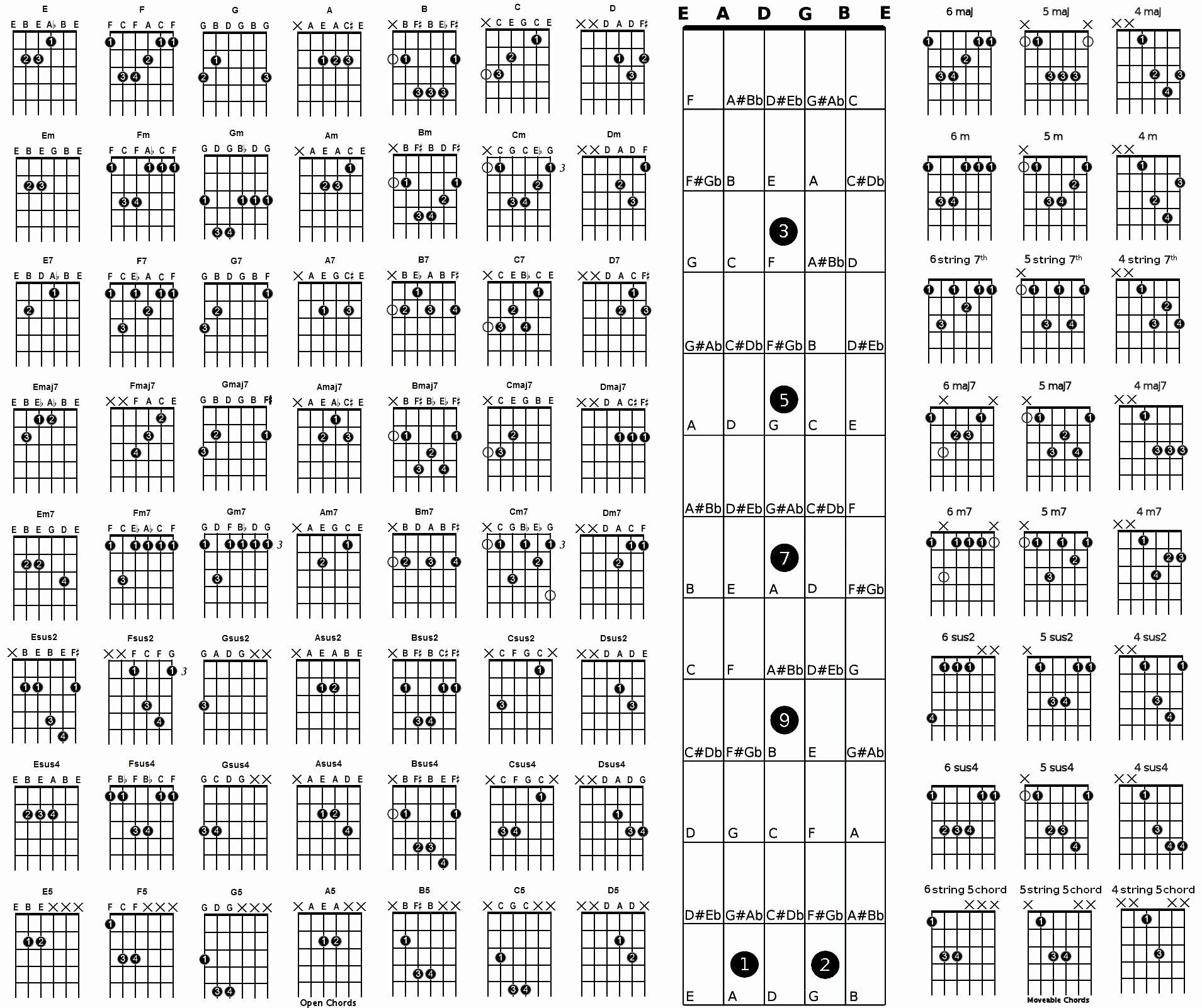 Music Bass Guitar Diagrams   Ebook And Manual Reference - Free Printable Bass Guitar Chord Chart
