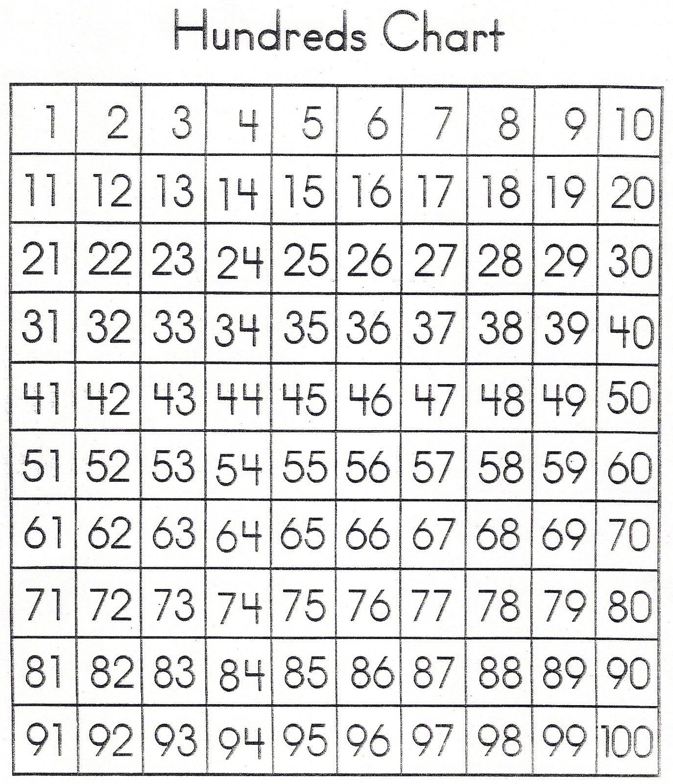 Number Sheet 1-100 To Print   Math Worksheets For Kids   100 Number - Free Printable Hundreds Chart