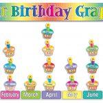 Our Birthday Graph! Bulletin Board | National School Supply   Free Printable Birthday Graph
