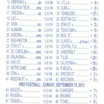 Parlay Bets In The Nfl   Free Printable Football Parlay Cards