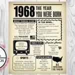 Pin De Sherri Dagostin Fottler En Scotts 50Th   Poster, 28Th   The Year You Were Born Printable Free