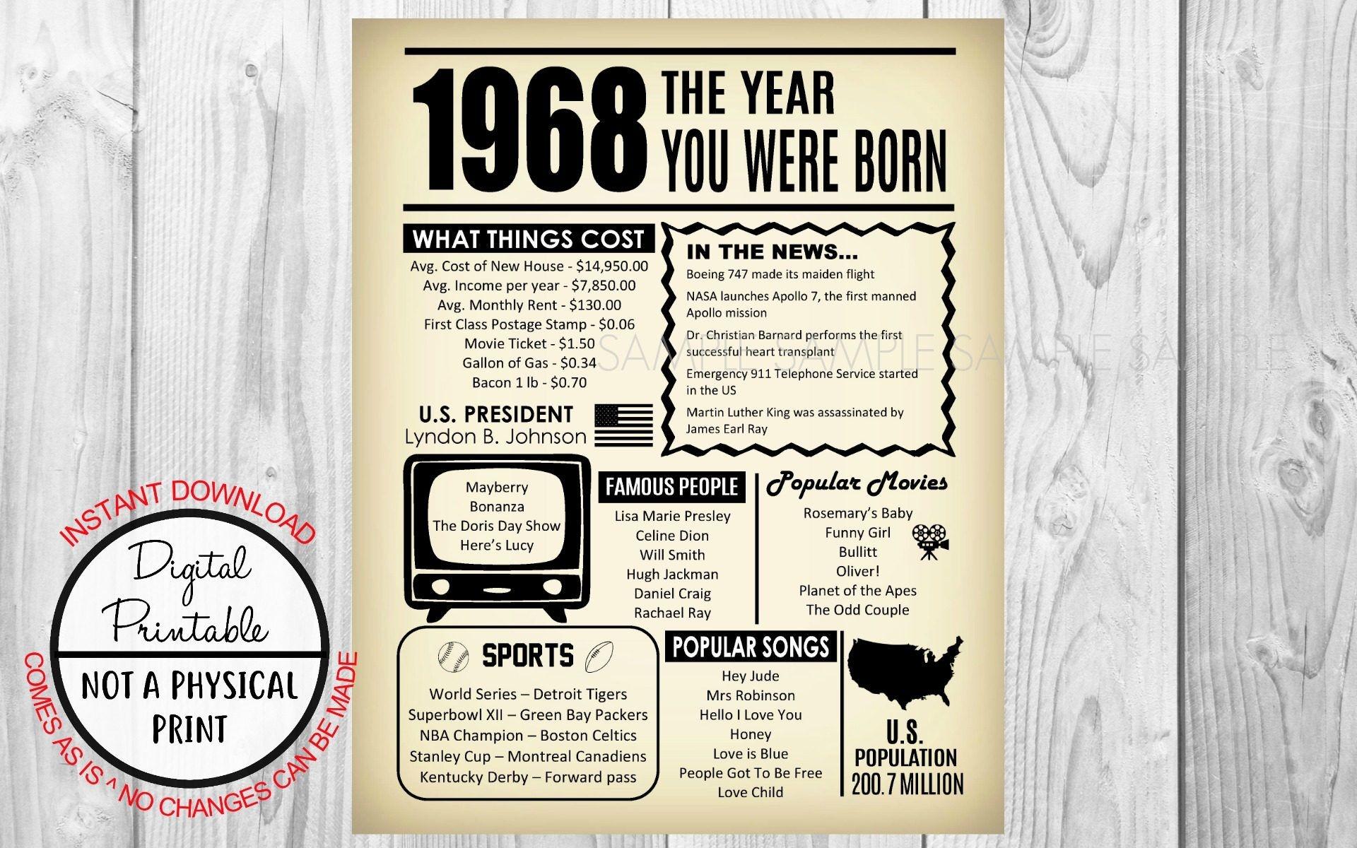 Pin De Sherri Dagostin Fottler En Scotts 50Th | Poster, 28Th - The Year You Were Born Printable Free