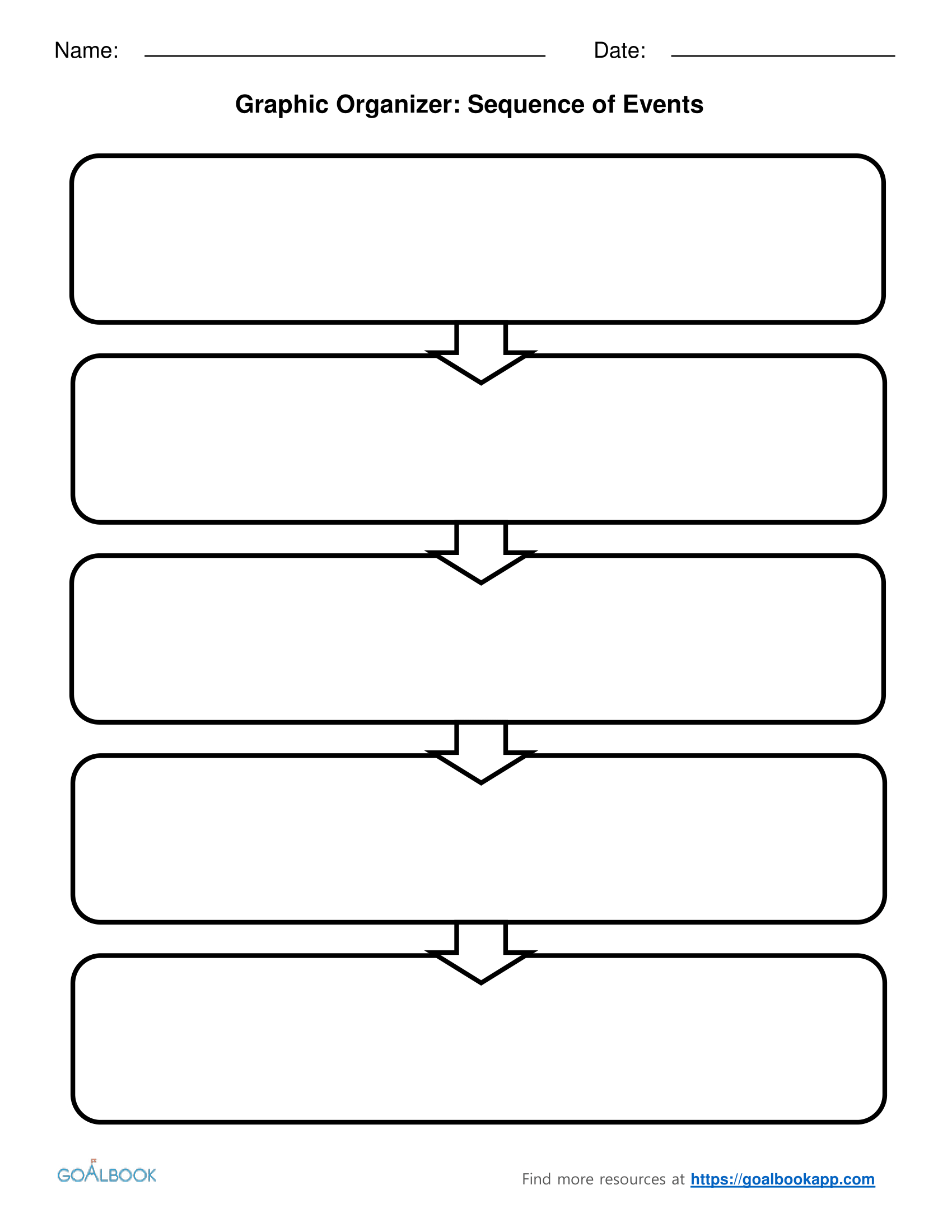 Pinbarbara Warren On Beginning Of The Year | Graphic Organizers - Free Printable Sequence Of Events Graphic Organizer